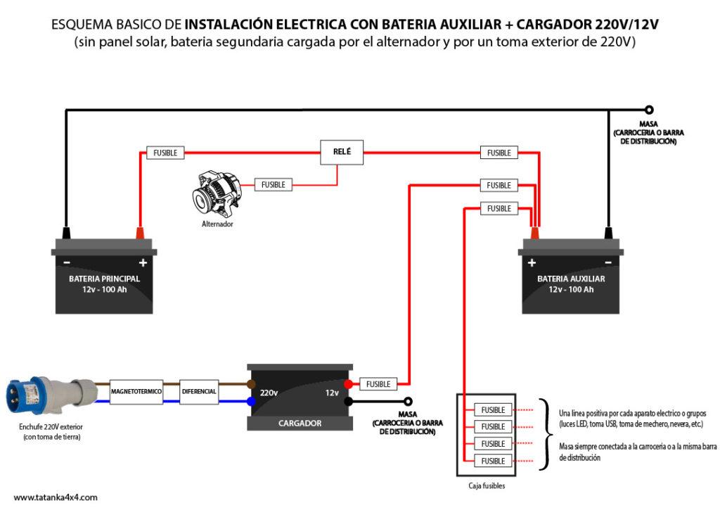 ESQUEMA BASICO DE INSTALACIÓN ELECTRICA CON BATERIA AUXILIAR CARGADOR 220V12V