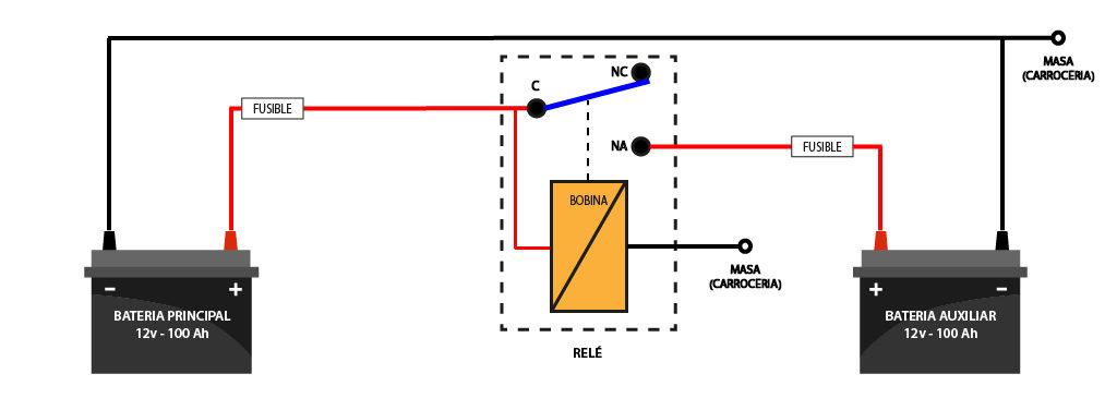 Esquema montaje BATERÍA AUXILIAR (con RELÉ AUTOMATICO)
