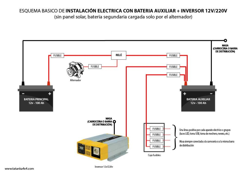 ESQUEMA BASICO DE INSTALACIÓN ELECTRICA CON BATERIA AUXILIAR + INVERSOR 12V/220V